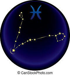 Zodiac Pisces Sign