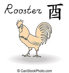 zodiac rooster, oostelijk, meldingsbord
