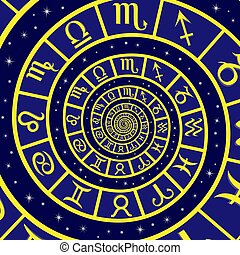 Zodiac sign on time spiral