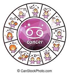 zodiac signs-03