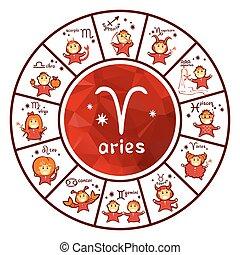 zodiac signs-08