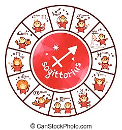 zodiac signs-12