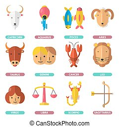 Zodiac Signs Horoscope Poster of Twelve Symbols