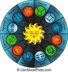 Zodiac Signs , Zodiac Wheel.