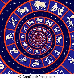 Zodiac symbols on the time spiral