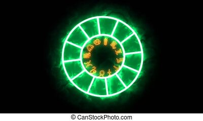 Zodiac twelve sign on the green aura circle rotate