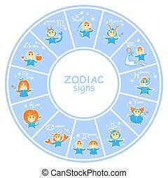 zodiac wheel-01