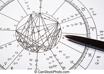 Zodiac wheel with pencil - Zodiac wheel with black pencil...