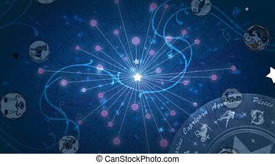 zodiac wheel astrologic signs
