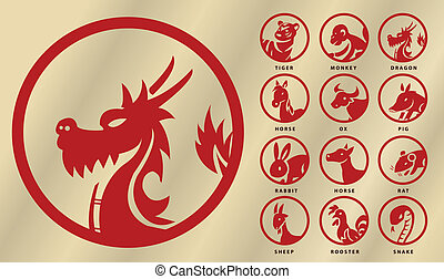 zodiaco, orientale