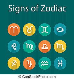 Zodiak?