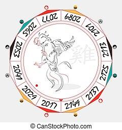 zodiaque, chinois, coq