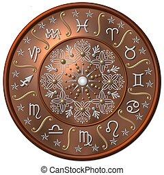 zodiaque, disque