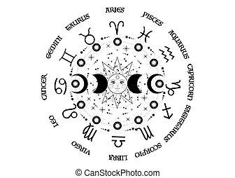 zodiaque, planètes, énergie, déesse, blanc, isolé, lune, triple, soleil, système, symbole, orbites, signes, phases, wiccan, païen, lune, circle., roue, vecteur, fond