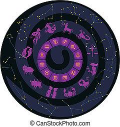 zodiaque, roue, à, constellations
