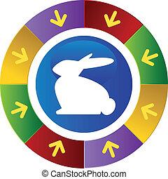 zodiaque, signe, chinois, icône