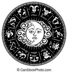 zodiaque, signes