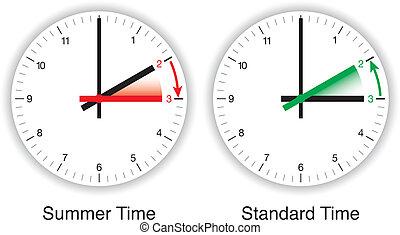 zomer, besparing, tijd, daglicht, dst, t