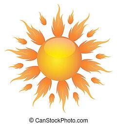 zon, burning
