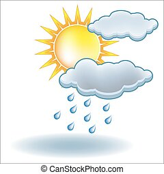 zon, regenwolk