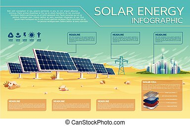 zonne, industrie, vector, mal, infographics, energie