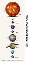 zonnestelsel, illustratie, vector, planeet, ons