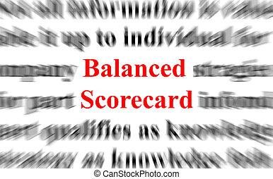 zrównoważony, scorecard