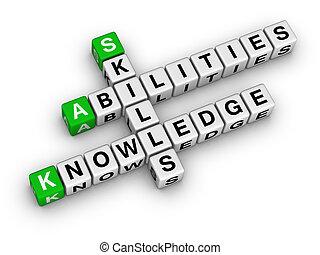 zręczności, wiedza, zdolności
