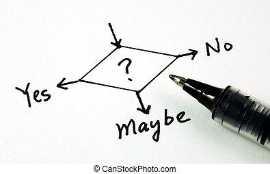 zrobienie, decyzja, handlowy