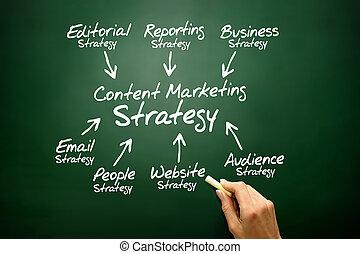 zufriedene , marketing, begriff, strategie