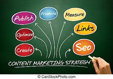 zufriedene , marketing, strategie