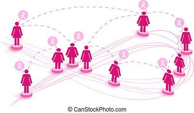 zusammenarbeit, brustkrebs- bewußtsein, begriff, illustration., verbinden, sozial, medien, frauen, aus, welt, map., eps10, vektor, datei, mit, transparent, organisiert, in, schichten, für, leicht, editing.