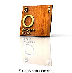 zuurstof, vorm, periodieke tafel van eerste beginselen