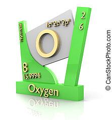 zuurstof, vorm, periodieke tafel van eerste beginselen, -, v2