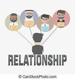 związany, związek, handlowy